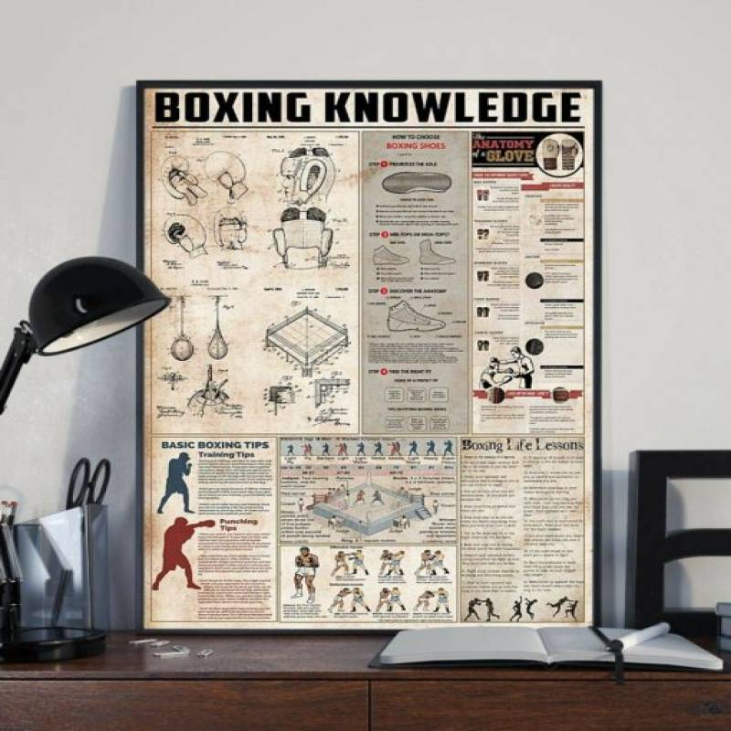 homesweetquilt – Boxing Knowledge How To Choose Boxing Shoes Canvas With Framed Full, Home Decor Prints, hc1405